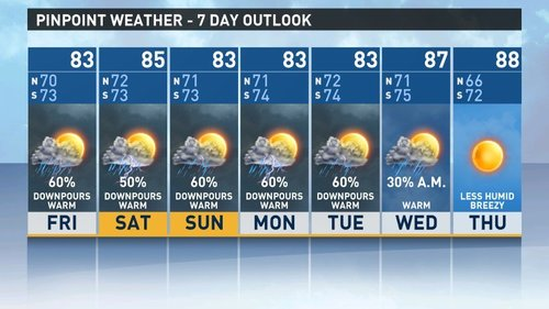 Live New Orleans-area weather updates | Page 2701
