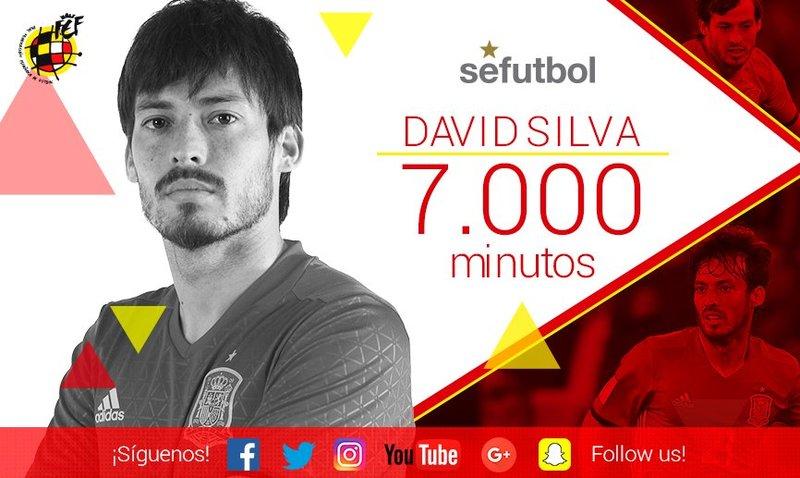 David Silva alcanza los 7.000 minutos con la Roja.