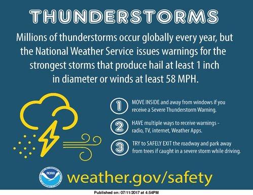 Live weather updates   Minnesota Public Radio News