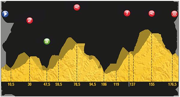 Tour De France 2017 Revivez La Premiere Grande Etape Des Alpes