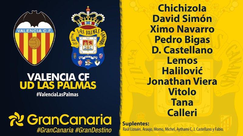 Así será el primer once oficial de Márquez en Las Palmas