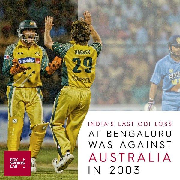 Live: India V Australia, Fourth ODI