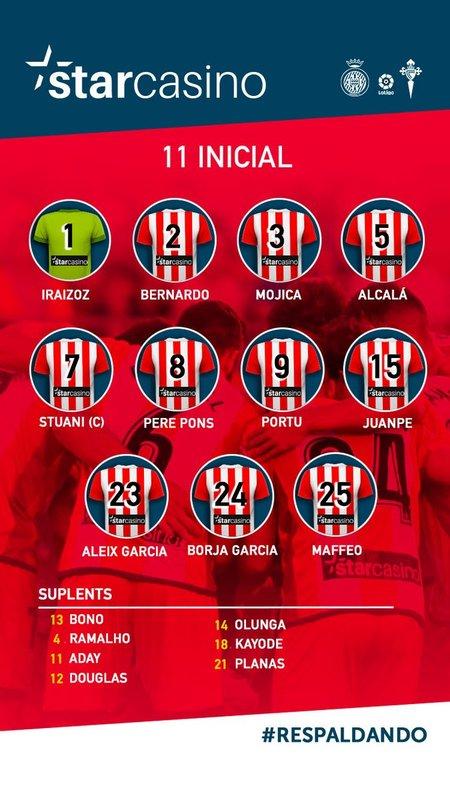 Este será el once del Girona