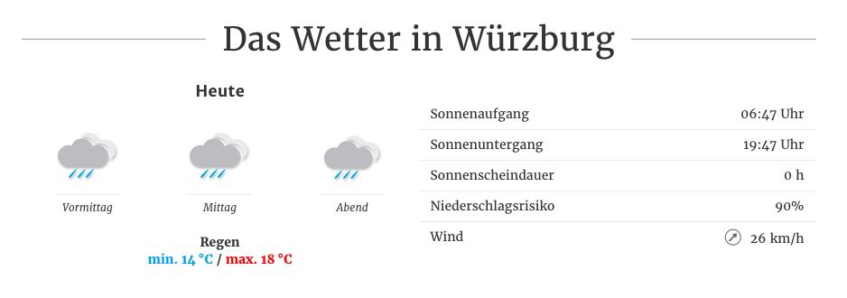 LIVE+++ Stramu 2017 in Würzburg - Main-Post