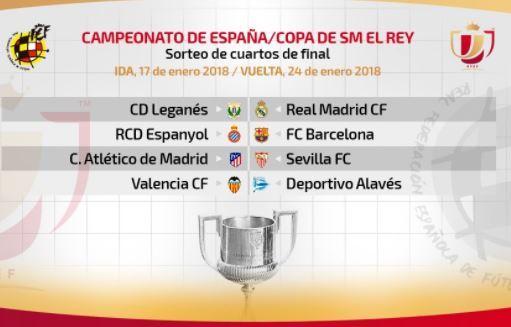 Resultado Sorteo de la Copa del Rey