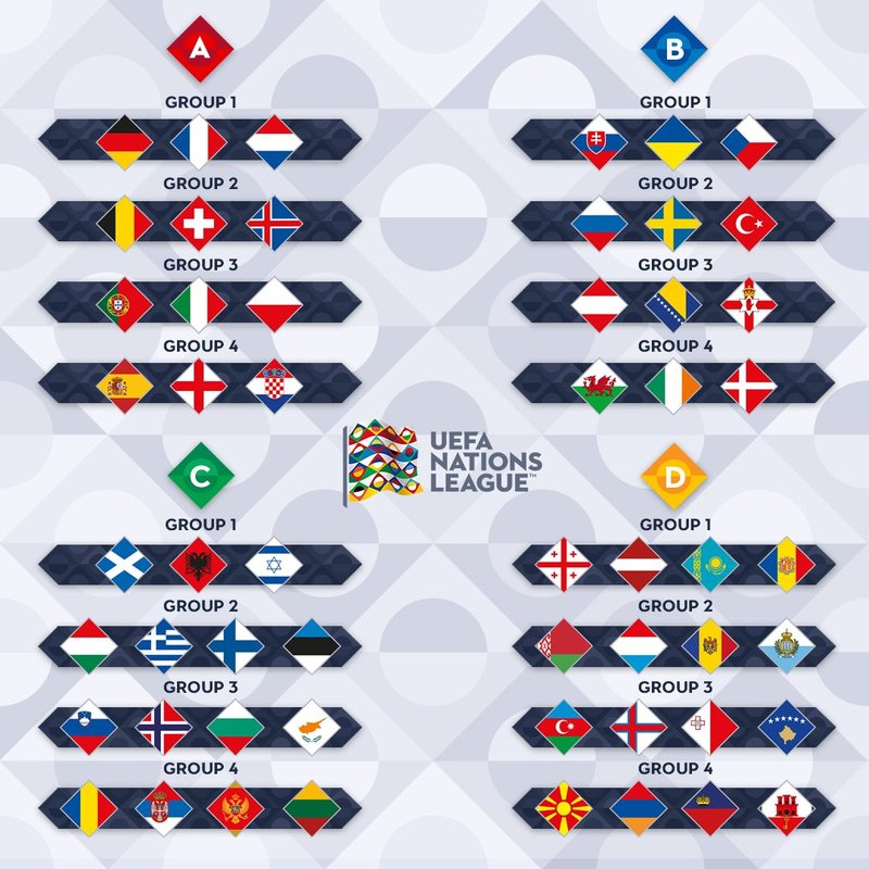 Calendario Uefa Nations League.Sorteo De La Uefa Nations League Grupos Y Emparejamientos