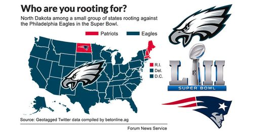 7a9df1eb7ee Poll Shows North Dakota As The Only Non-New England State Rooting For  Patriots In Super Bowl