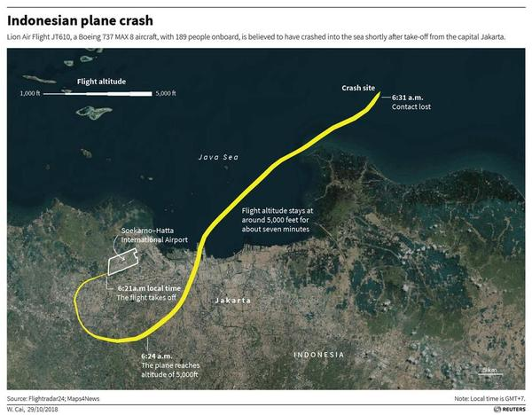 Lion Air crash - live updates: Indonesia rescue teams expect no ...