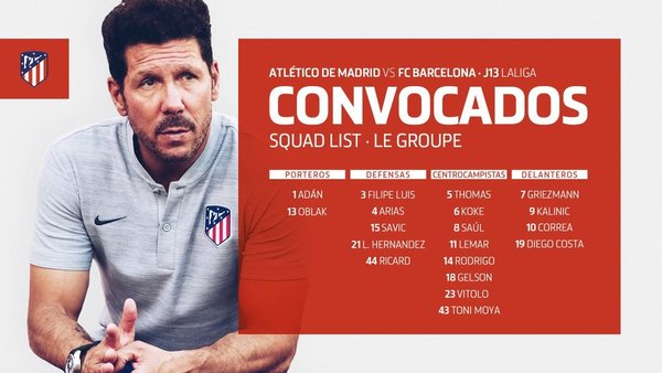 Los 19 del Atlético, sin los lesionados Juanfran, Godín y Giménez