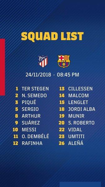 Los 18 del Barça, sin los lesionados Coutinho, Vermaelen, Rakitic (también sancionado) y Samper ni con Denis Suárez (decisión técnica)