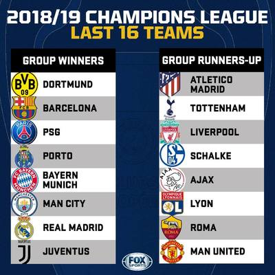 Uefa Champions League 2018 19 Draw Where To Watch Telecast Info