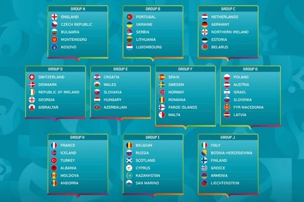 Gruppo G Mondiali 2020 Calendario.Euro 2020 Sorteggi Qualificazioni Nel Girone Dell Italia
