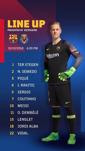 La alineación del Barça en el twitter del club