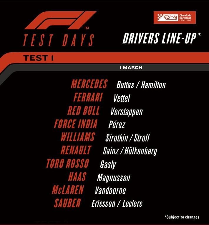 Programa de pilotos que tienen previsto salir hoy a rodar en Montmeló en este test de F1 de pretemporada
