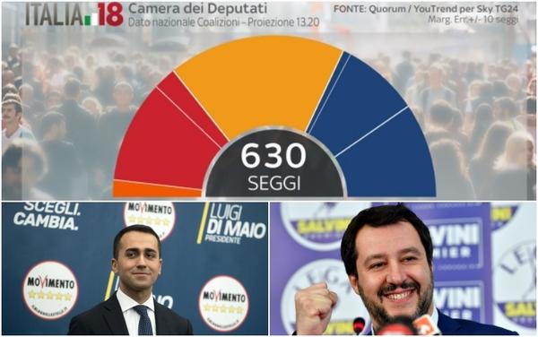 3b50add07792 Risultati elezioni 2018  M5S oltre 32%