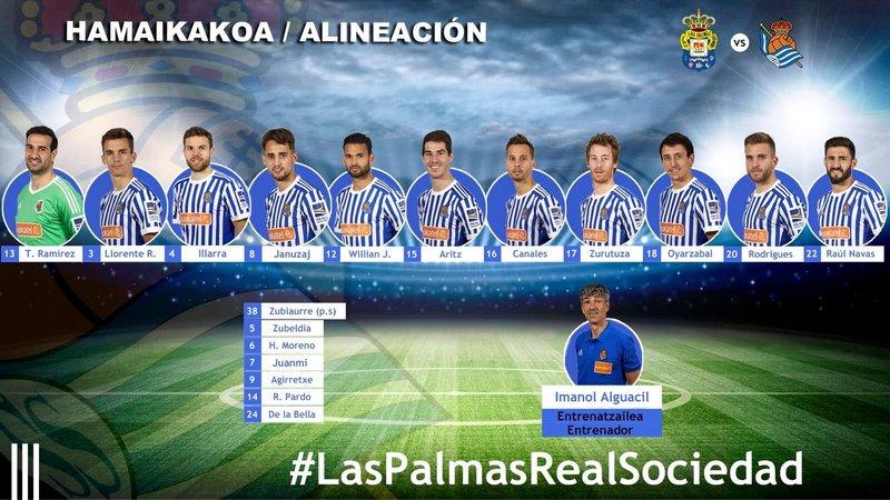 La Real Sociedad se presenta así en Gran Canaria. @RealSociedad
