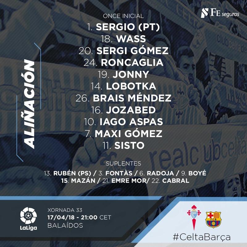 Barcelona, La Liga Santander De Futbol Hoy En