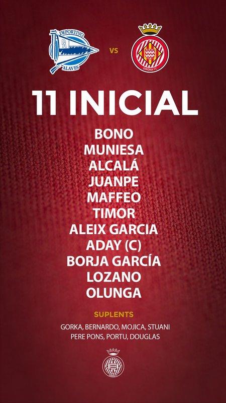 El once de Machín para Mendizorroza. @GironaFC