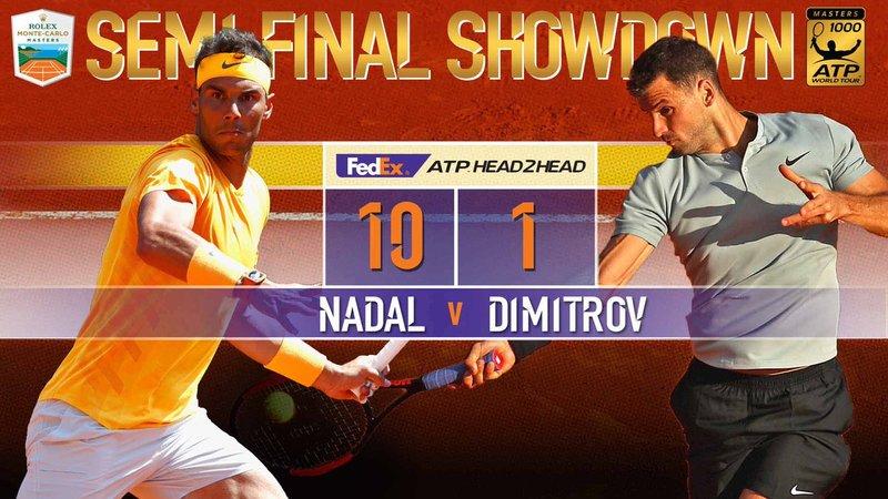 El palmarés ATP favorable a Rafa Nadal: 10-1 contra Grigor Dimitrov, 3-0 en tierra batida