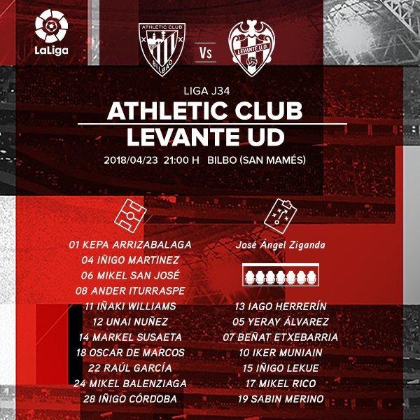 Los once 'leones' del Athletic. @AthleticClub