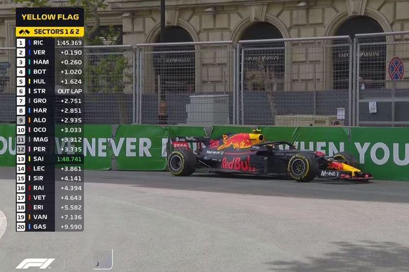 Verstappen pierde el control de su coche