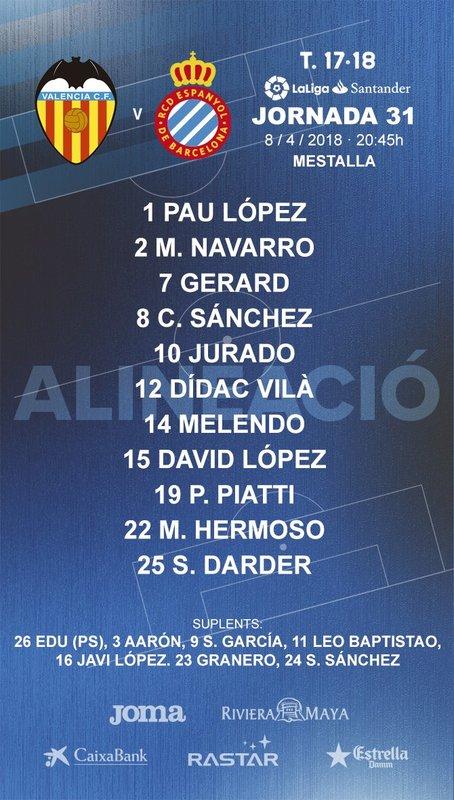 Once del Espanyol. @RCDEspanyol