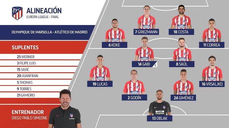 Final de la Europa League  Marsella - Atlético  0033989f-79ee-40f4-a0a9-f28532173d3e_800