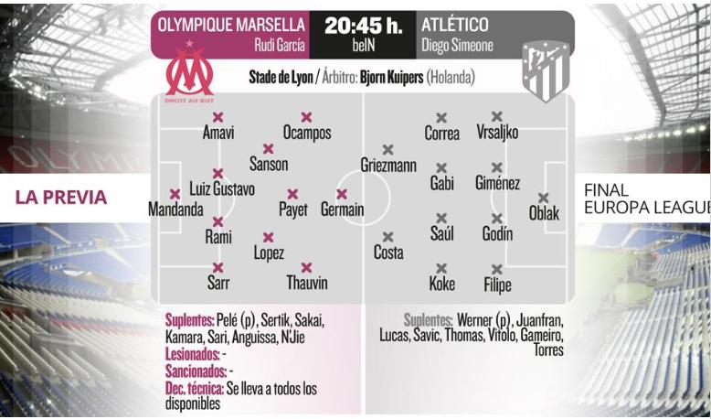Éstas son las alineaciones de Atlético de Madrid y Marsella por las que apuesta MD