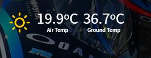 Temperatura en el circuito de Le Mans, 12:30h.
