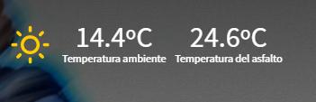 Temperaturas a las 10h de la mañana.