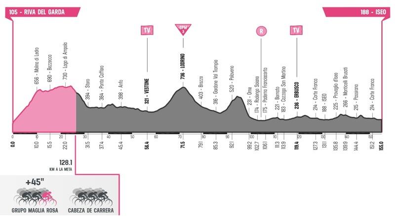 ESTA es la situación actual de la carrera en la 17ª etapa del Giro de Italia