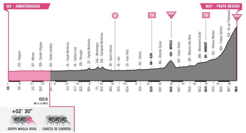 ESTA es la situación actual de la carrera en la 18ª etapa del Giro de Italia