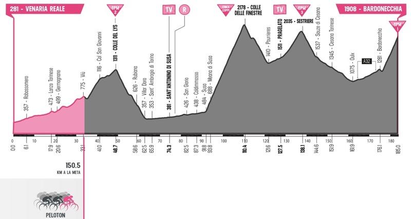 ESTA es la situación actual de la carrera en la etapa reina del Giro de Italia