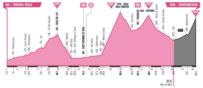 ESTA es la situación actual de la carrera en el Giro de Italia