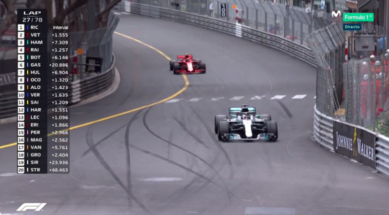 Lucha entre Hamilton y Raikkonen.