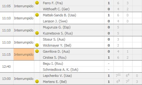 Muguruza no falla en su debut en Roland Garros ante Kuznetsova