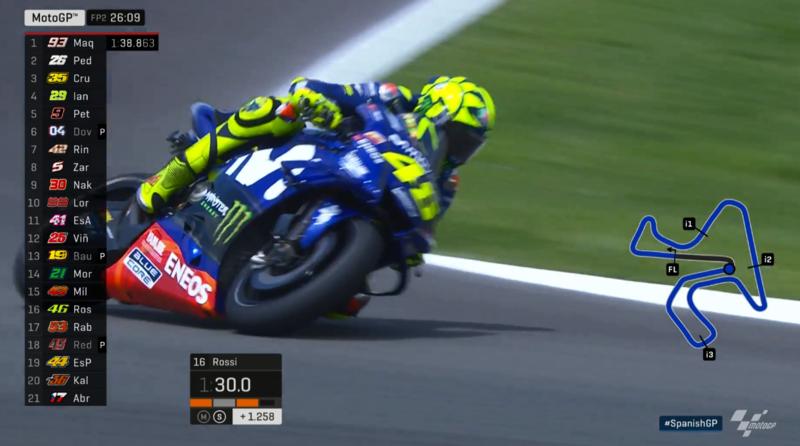 Rossi ya rueda en Jerez