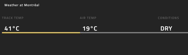 Temperatura carrera.