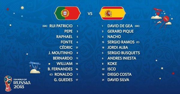EN VIVO, Mundial Rusia 2018 — Portugal vs España