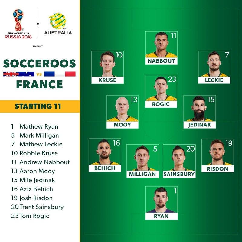 Con esta formación sale Australia. Socceroos