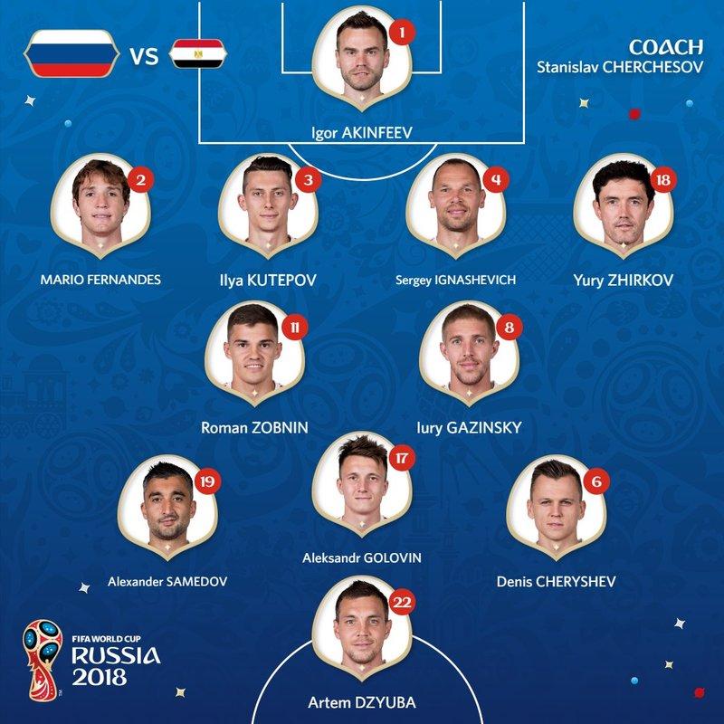 Alineaciones de este Rusia-Egipto. fifaworldcup_es