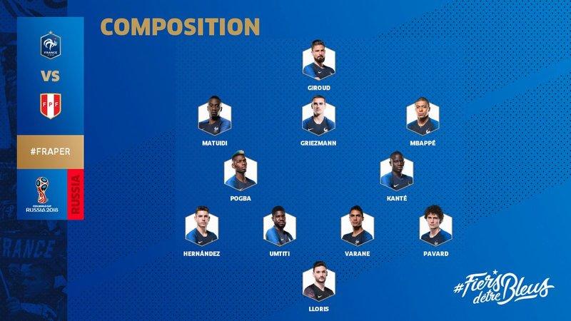 Así jugará la Selección Francesa. equipedefrance