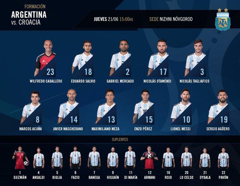 Así anunció Argentina su alineación. Argentina