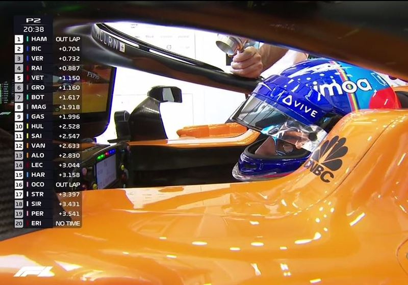 Resultados de los entrenamientos libres del GP de Francia de Fórmula ...