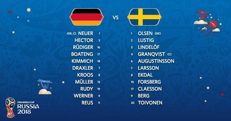 Así salen los dos equipos. FIFAWorldCup