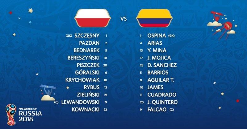 Así salen los dos equipos. fifaworldcup_es