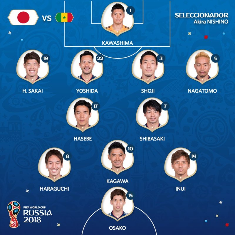 Así sale Japón. fifaworldcup_es