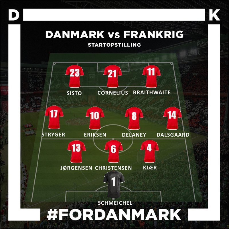 Así sale Dinamarca. dbulandshold