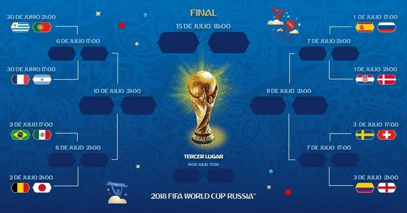 Así queda el cuadro final del Mundial. fifaworldcup_es
