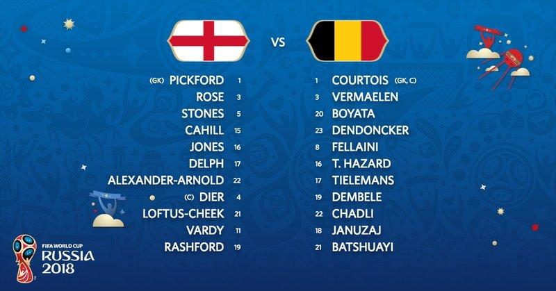 Así salen los dos equipos hoy. fifaworldcup_es